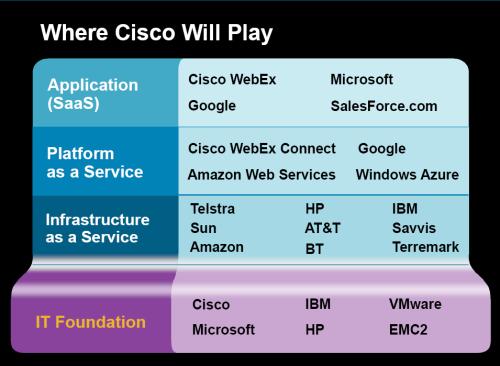 cisco_cloud_strategy