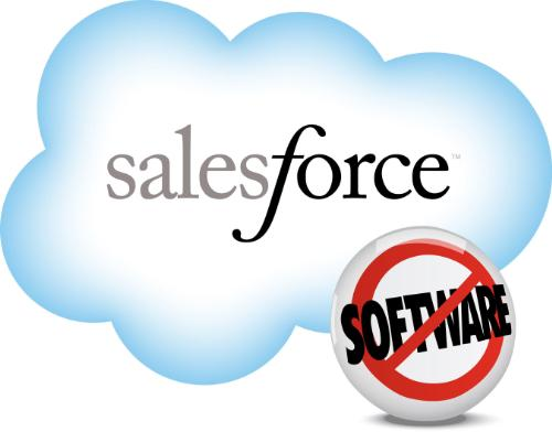 Salesforce.com debuts social marketing platform