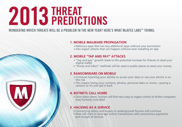 2013McAfee_ThreatPredictions-PR