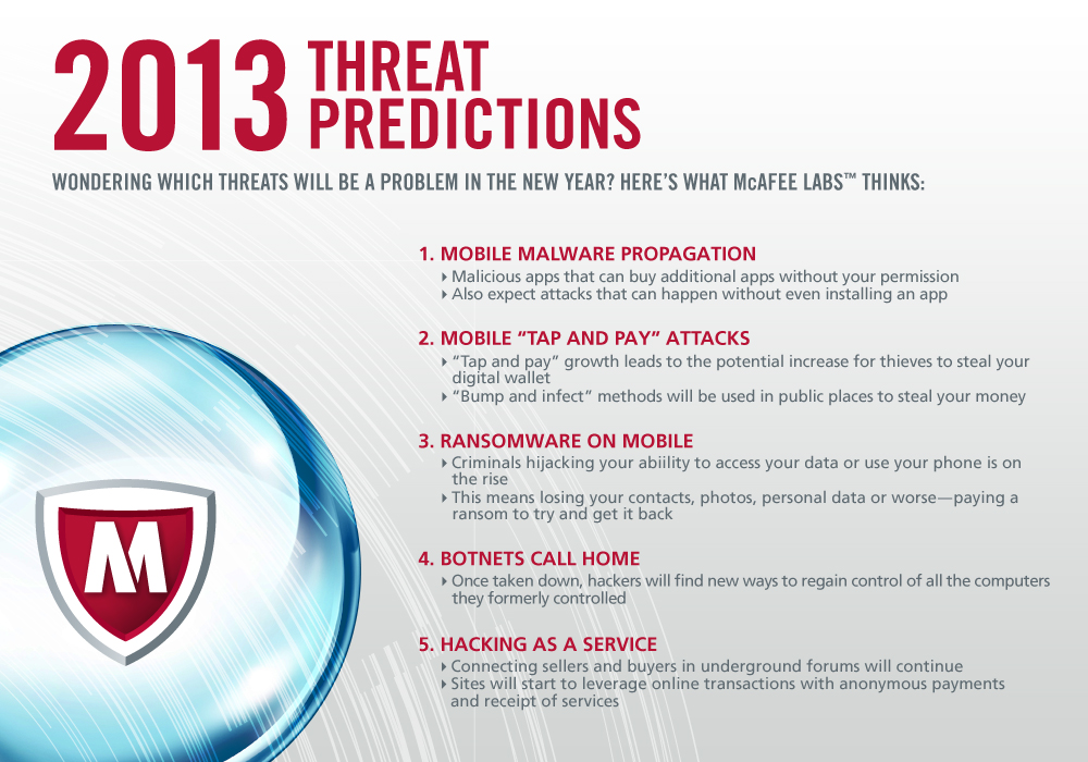 McAfee: Watch out for mobile malware and attacks in 2013