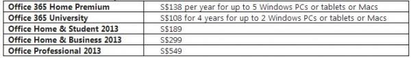 Microsoft Office pricing - Singapore