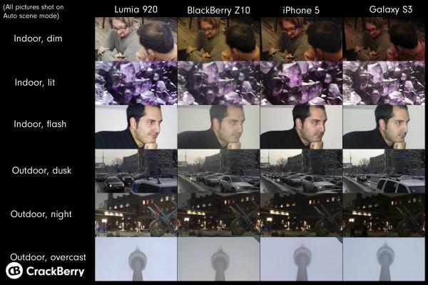 BB10 camera comparison