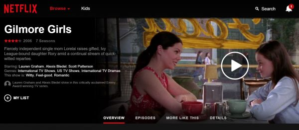 Gilmore Girls debuts in HD glory on Netflix - Techgoondu Techgoondu