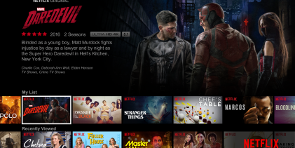 More than one episode needed to get Netflix users hooked on a series
