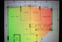Goondu DIY: Setting up the best mesh network at home